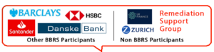 "Other BBRS Banks and Non-Participating ""UK Finance"" Members & Zurich Dunbar, Remediation Support Group"